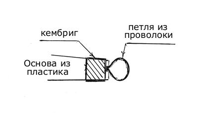Изготовление кивка
